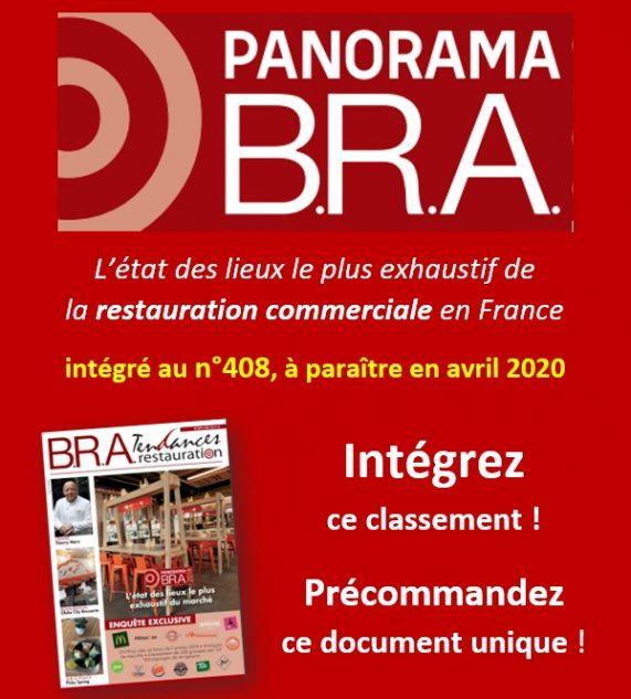 Panorama B.R.A. 2019-2020